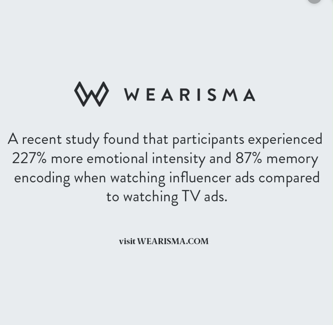 Wearisma - Fastest Growing Influencer Marketing Platform
