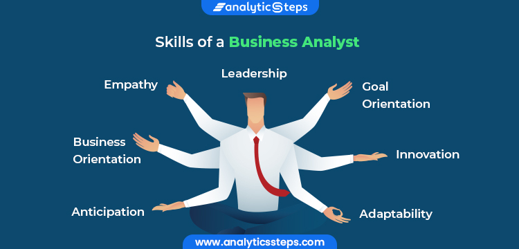 From empathy, leadership, goal orientation, business orientation, innovation, anticipation to adaptability, there are many skills of a business leader analyst