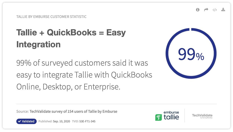 Tallie and QuickBooks integration