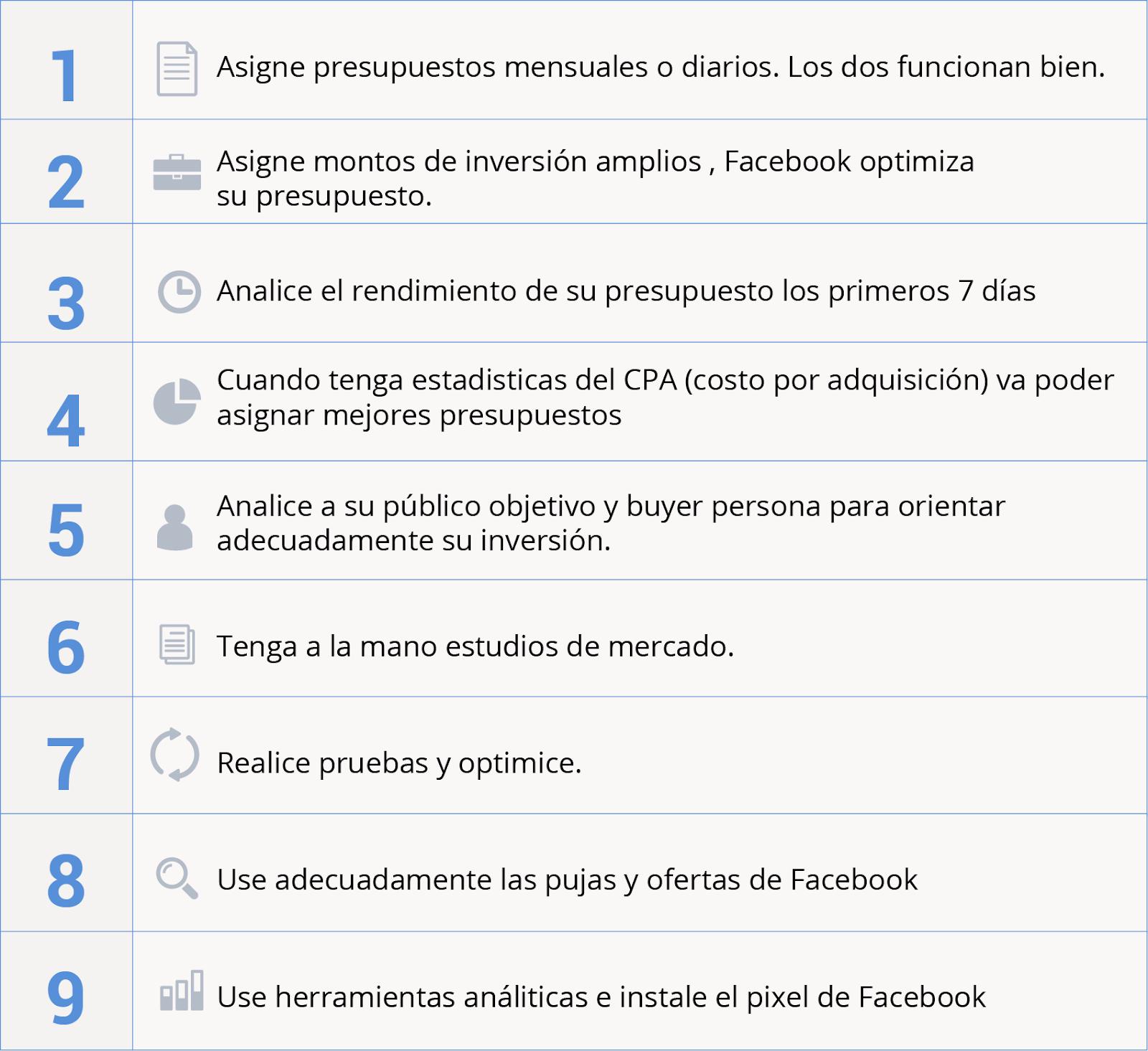 recomendaciones de presupuestos en facebook
