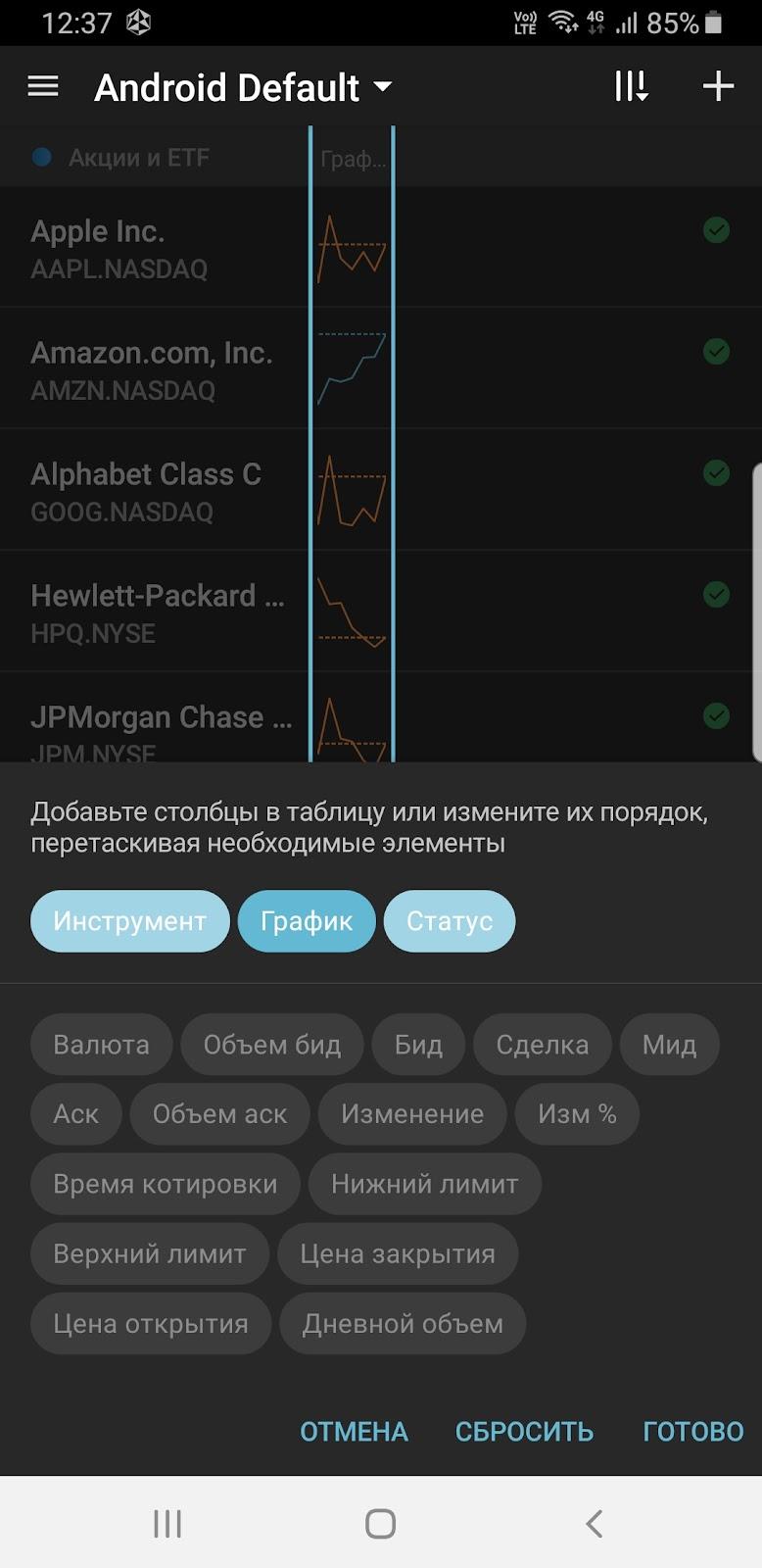 Мини-графики: Новый способ мониторинга избранных котировок на Android