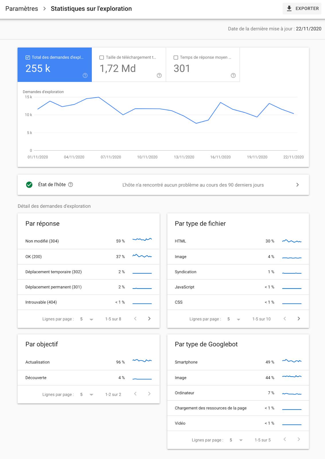 Screenshot search-console-statistiques-exploration