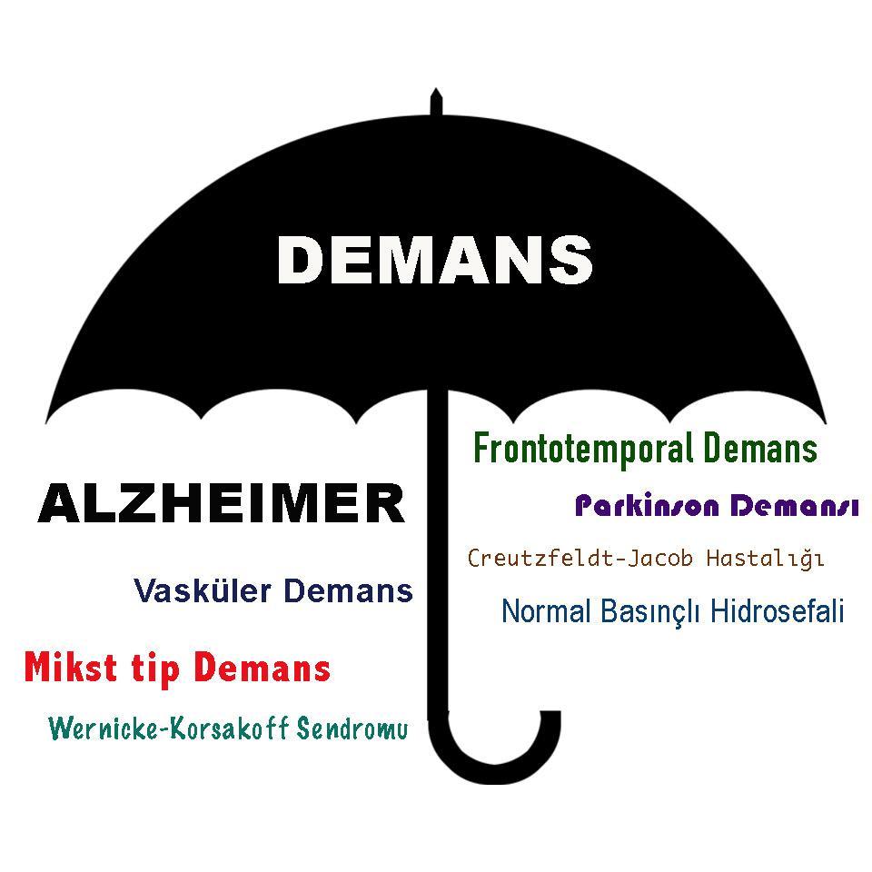 Alzheimer-Şemsiyesi