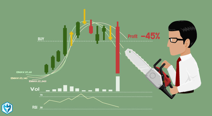 Why New Traders Should Use Stop Loss Orders - Warrior Trading