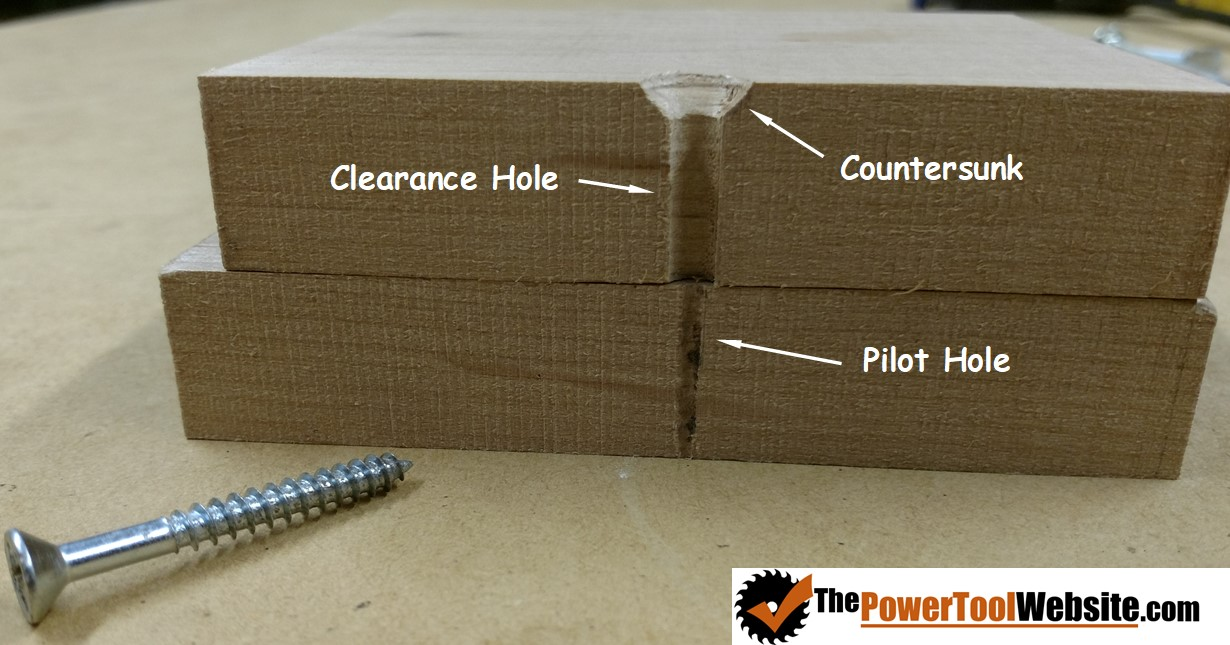 clearance hole and pilot hole dissected