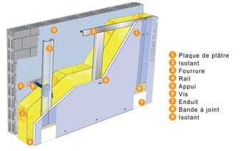 technologie au coll ge ct 2 1 identifier un besoin et. Black Bedroom Furniture Sets. Home Design Ideas