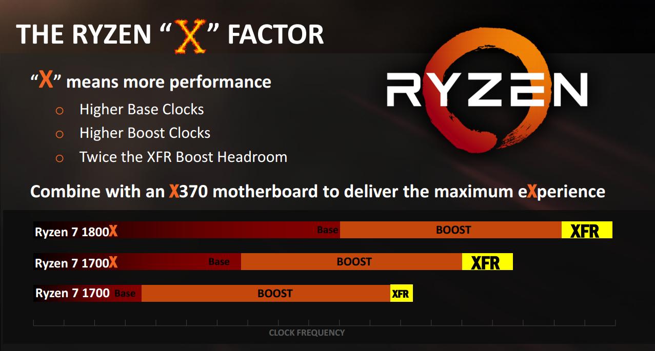 """Tổng hợp đánh giá AMD Ryzen: điểm số cực """"khủng"""" nhưng lại chưa ..."""
