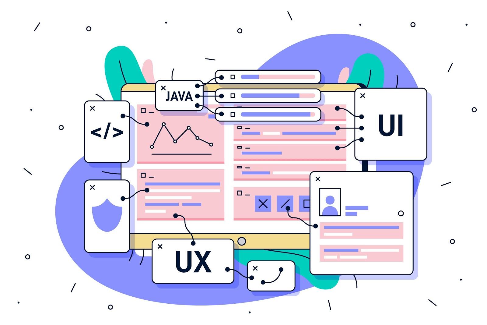 Thiết kế website chuẩn UX-UI