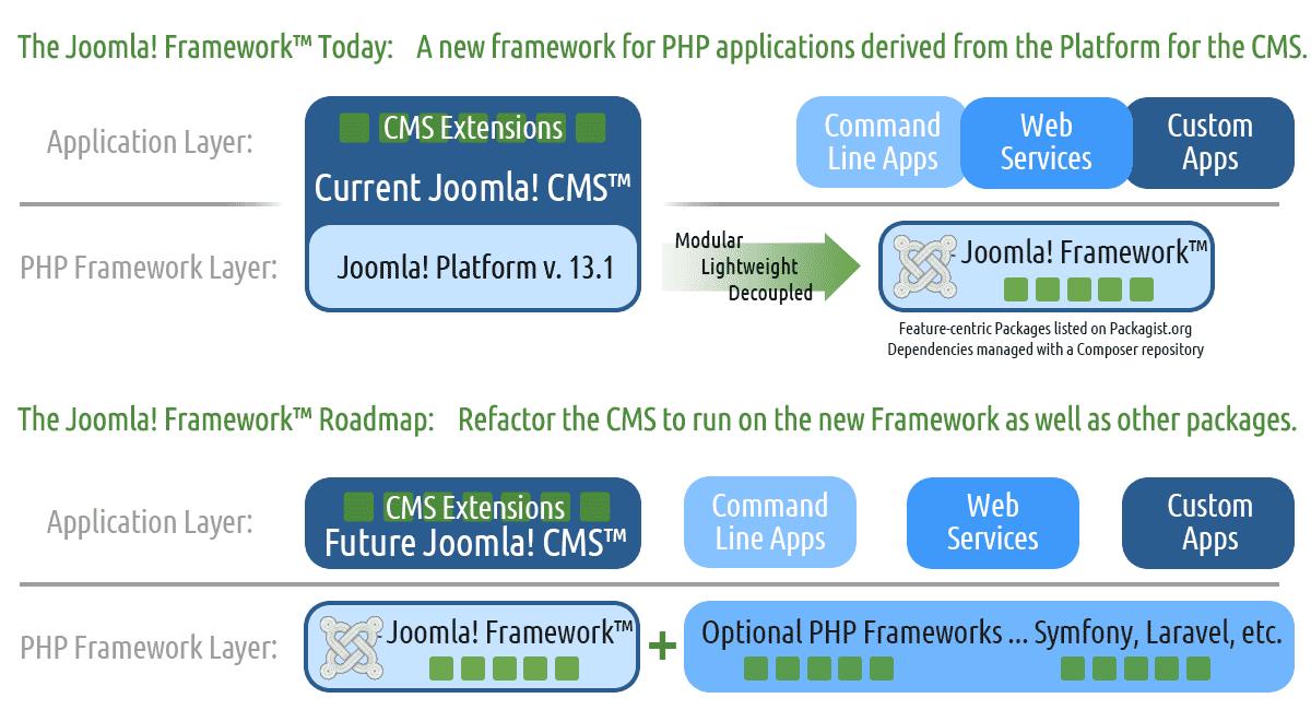 C:\Users\Waqi\Desktop\FrameworkRoadmap-1200x650.png