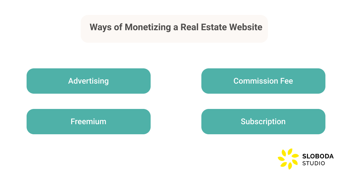 ways of monetizing a real estate website