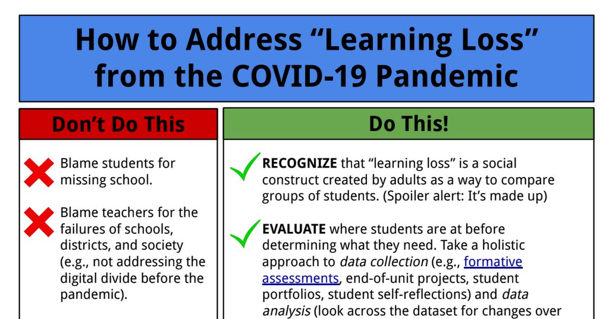 Learning Loss.pdf - Google Drive