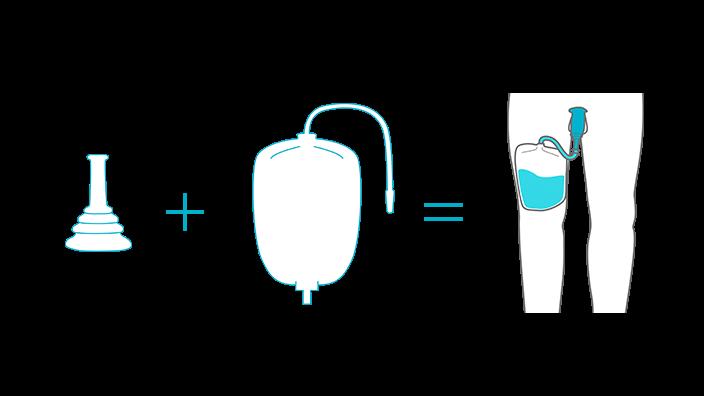 manual Bolsa coletora de urina