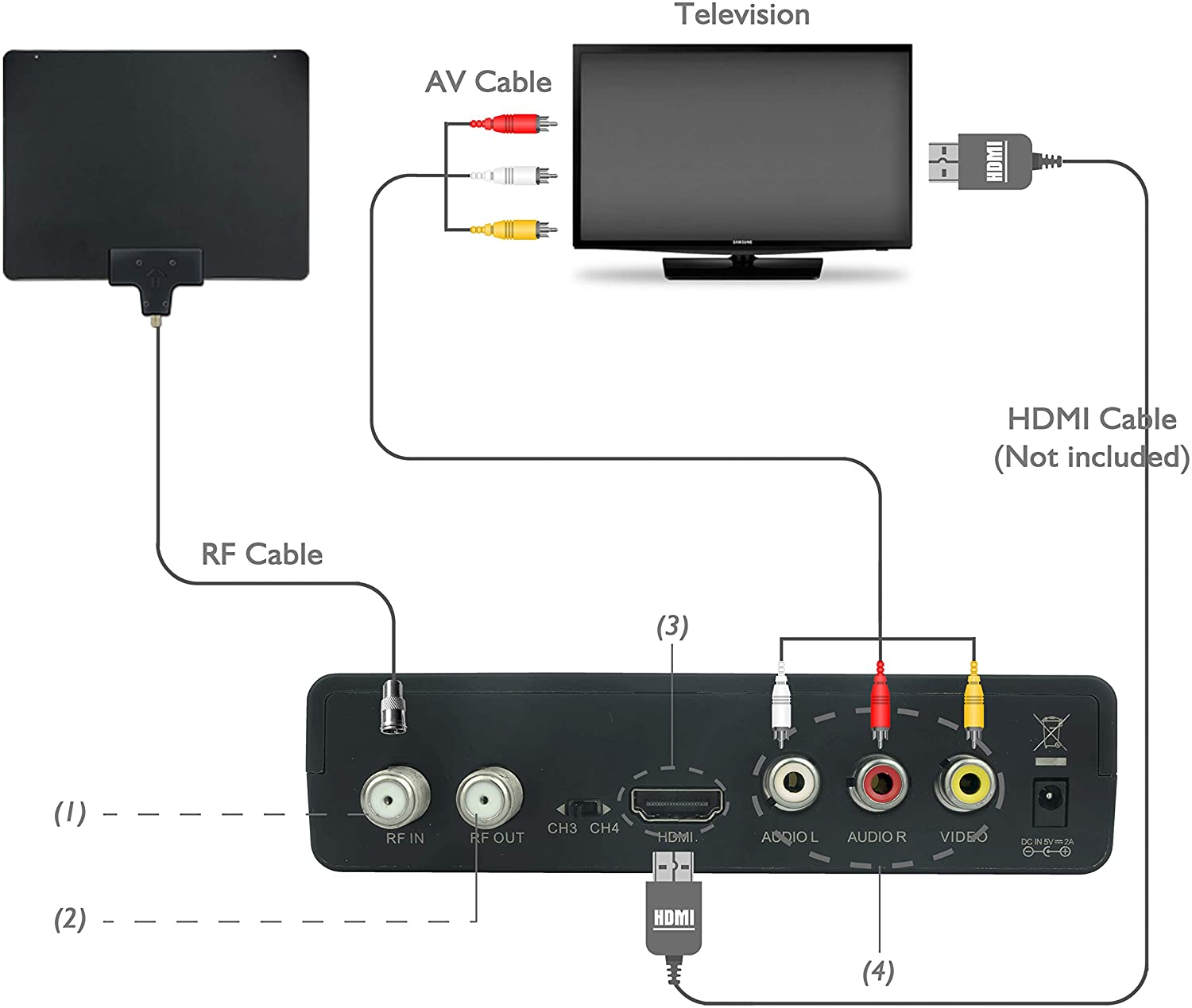 how to connect digital tv converter