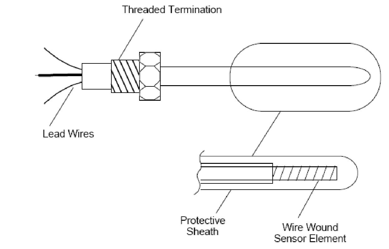 RTD Probe Construction