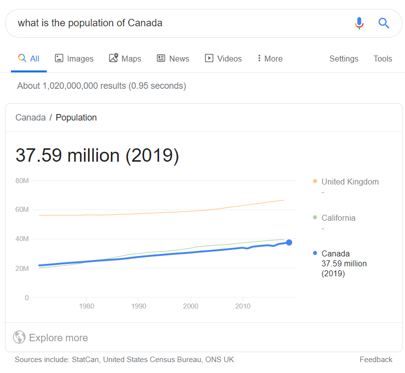"Informational search on Google for ""what is the population of Canada"""