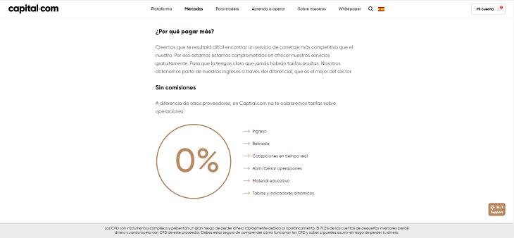comisiones de capital.com