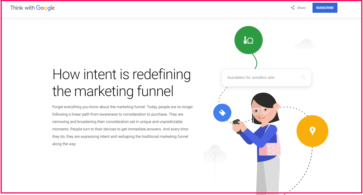 on page seo for saas search intent