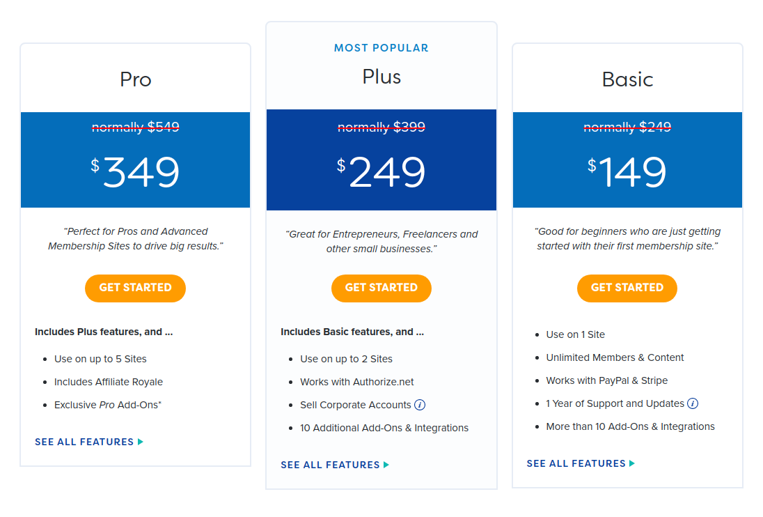 memberpress wordpress membership plugin pricing table