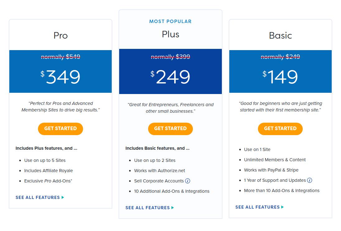 memberpress wordpress membership plugin pricing table
