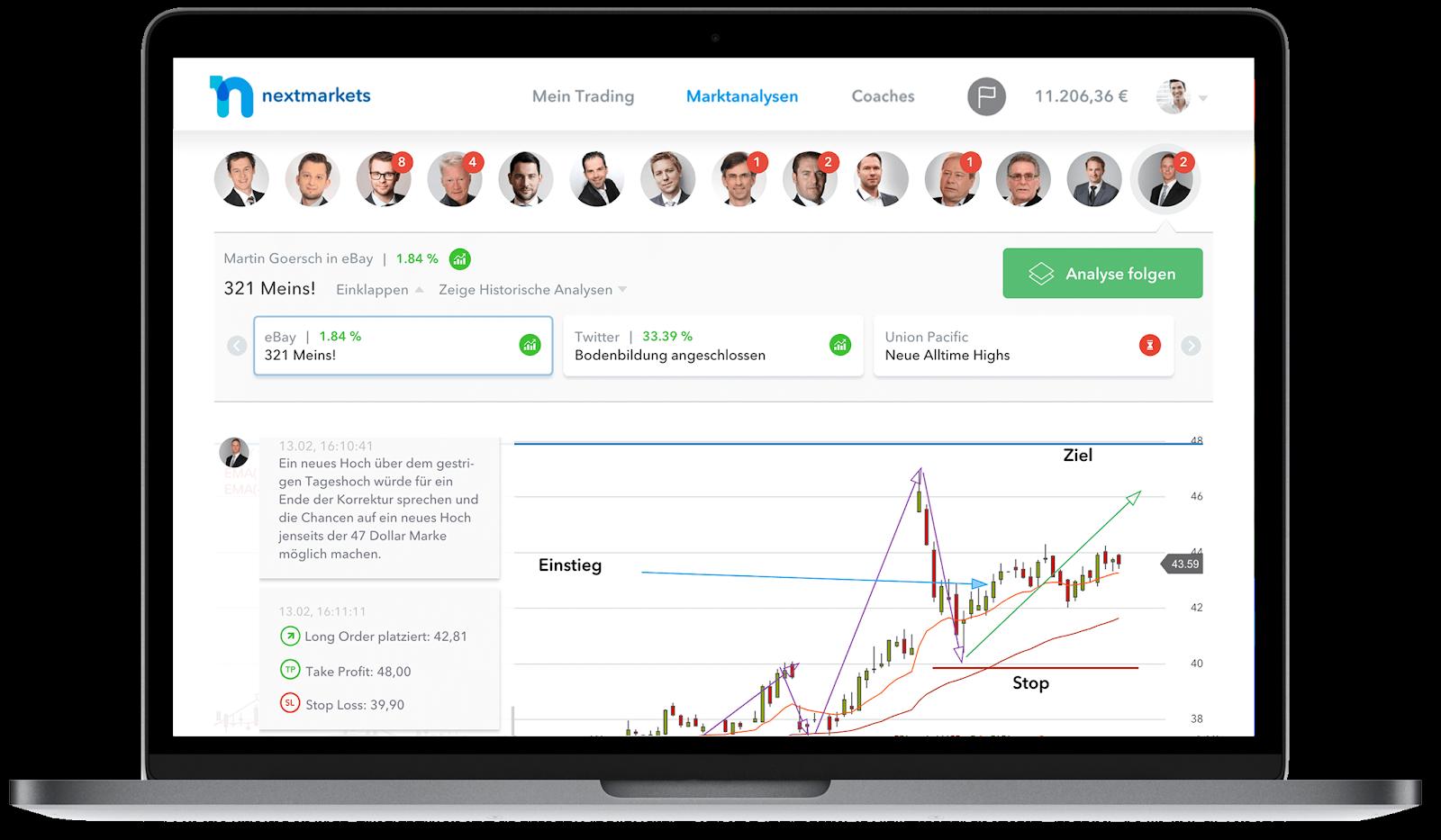 nextmarkets Handelsplattform