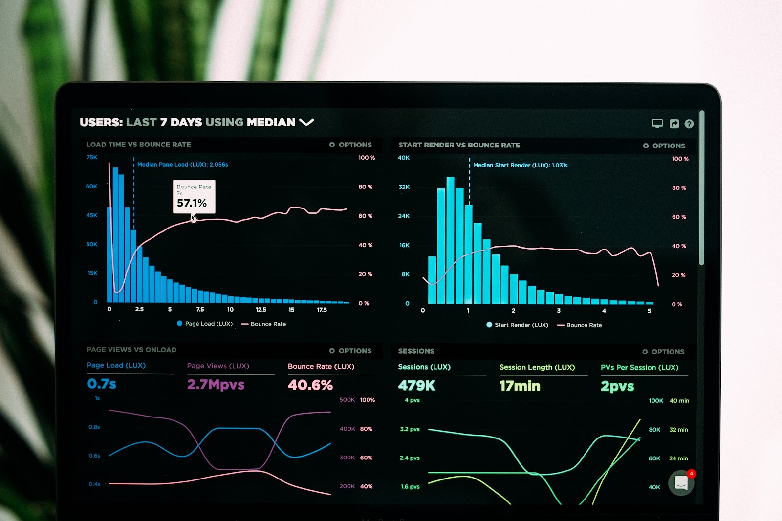 Website analytics for a law firm website