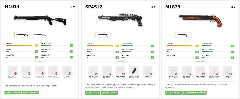 Upoint Id Biar Makin Pro Ini 6 Tips Menggunakan Shotgun Di Free Fire