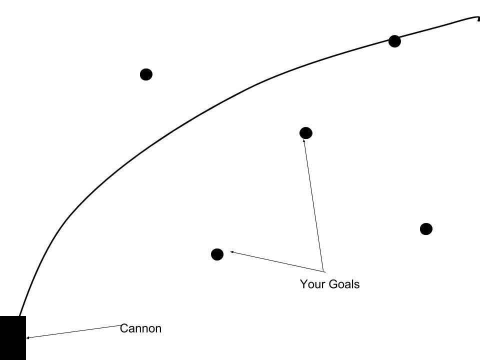 Hit your goals