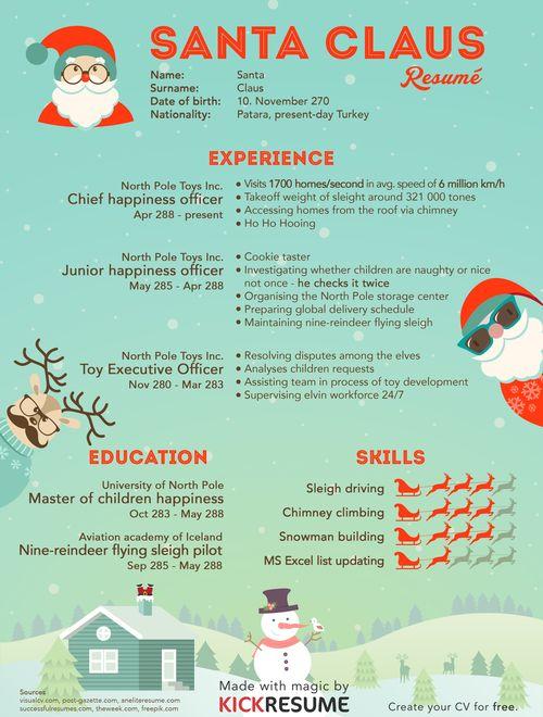 Резюме Санта Клауса)) Вождение саней, посещение 1700 домов в секунду... #santasresume #резюме #santa #резюме  #дизайн