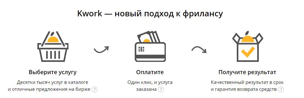 В чем различие между kwork.ru и обычной биржей фриланса
