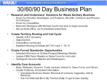 30 60 90 Days Business Plan Template