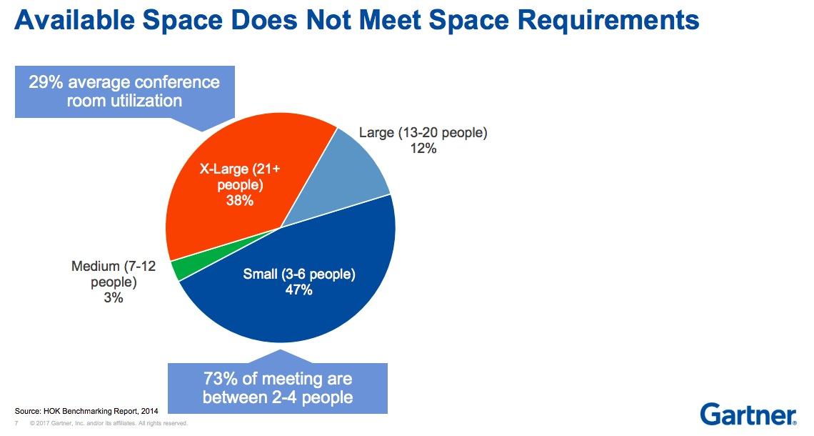 space-utilization-2