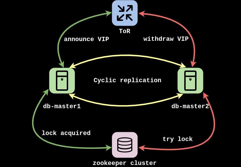 Configuración de MySQL Hostinger