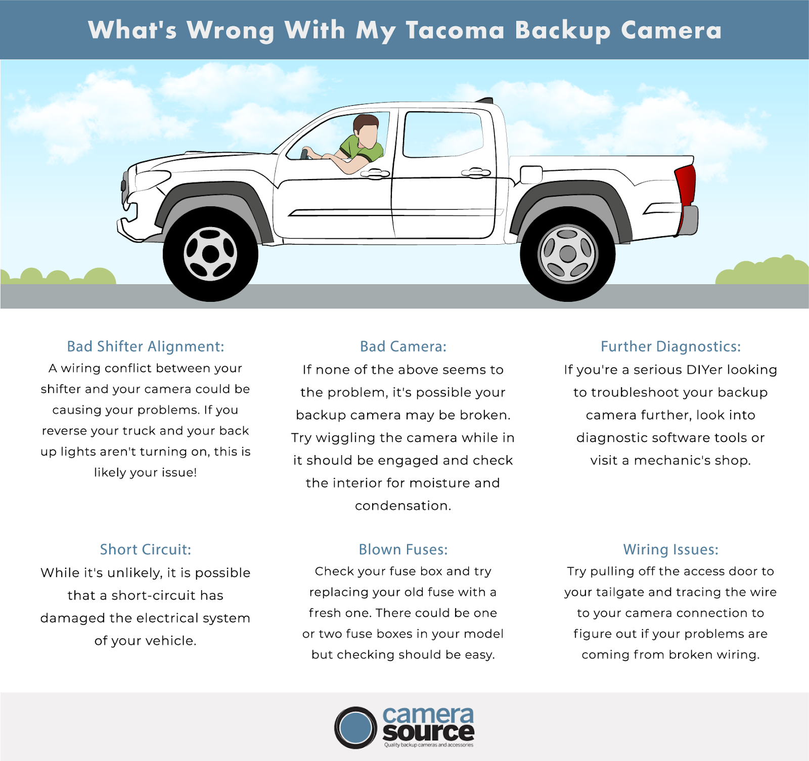 toyota tacoma horn wiring how to troubleshoot a broken toyota tacoma camera  troubleshoot a broken toyota tacoma camera