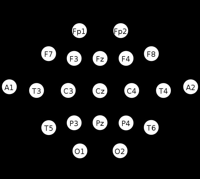 673px-21_electrodes_of_International_10-20_system_for_EEG.svg.png