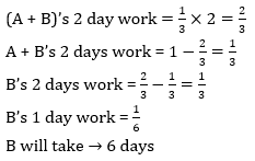 Quantitative Aptitude Quiz For IBPS Clerk Preliminary Exam in Malayalam [05.08.2021]_60.1