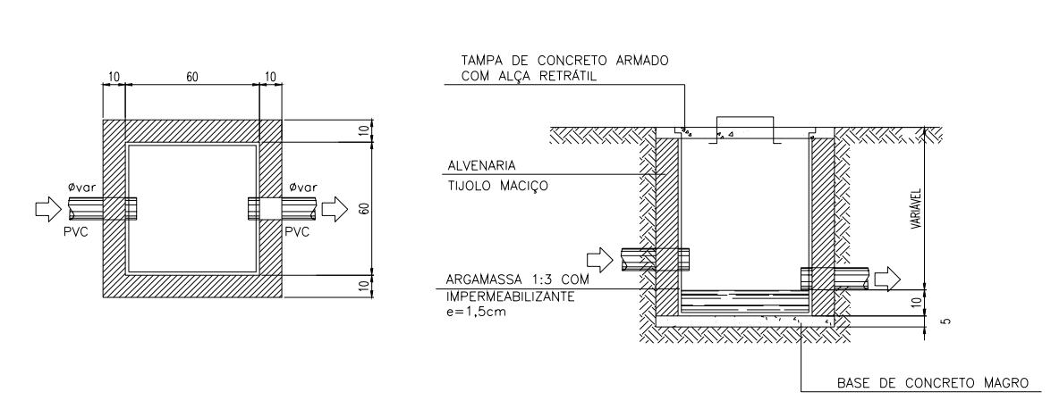 Detalhe de execução de caixas de passagem de águas pluviais.
