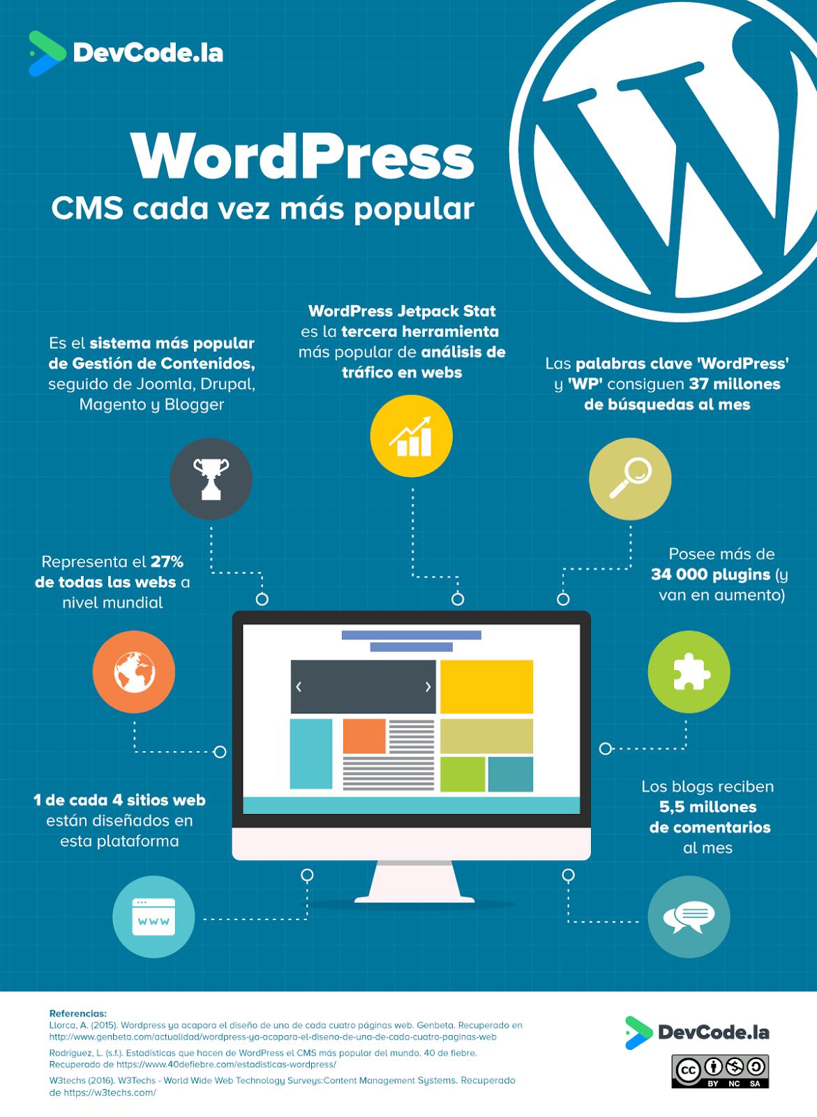 Infografia-WordPress.png