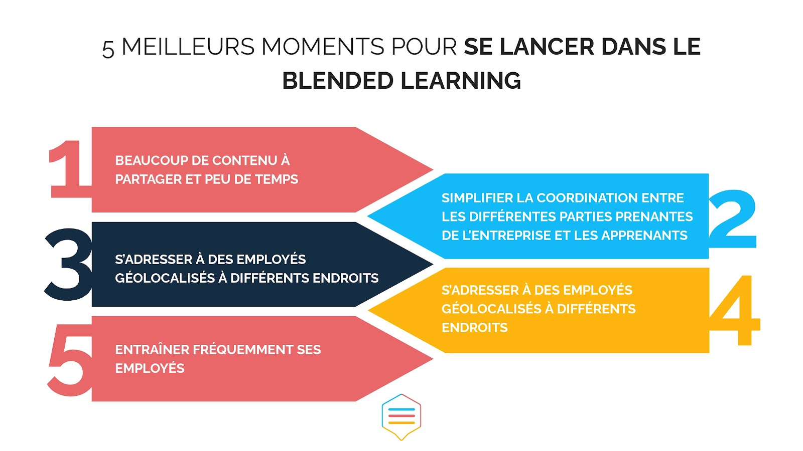 meilleurs_moments_blended_learning
