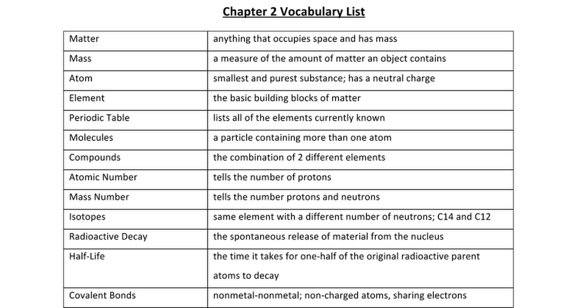 Periodic Table periodic table with whole mass numbers : Chapter 2 - Google Docs