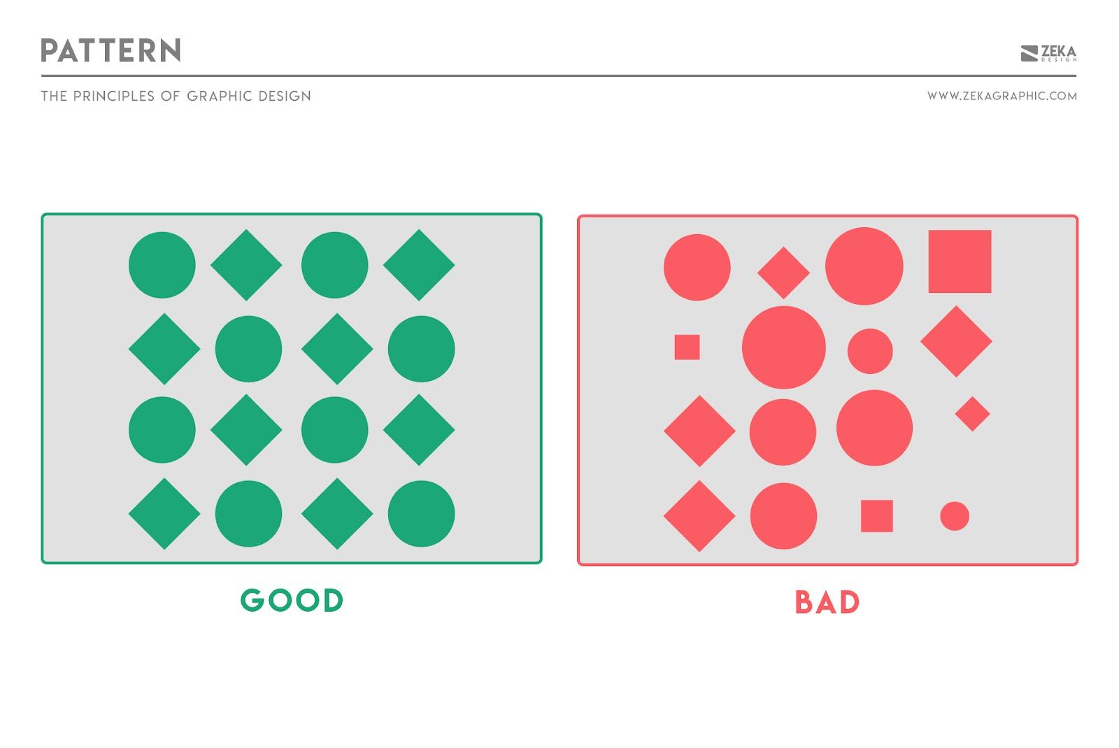 Nguyên tắc mẫu trong thiết kế đồ họa được giải thích