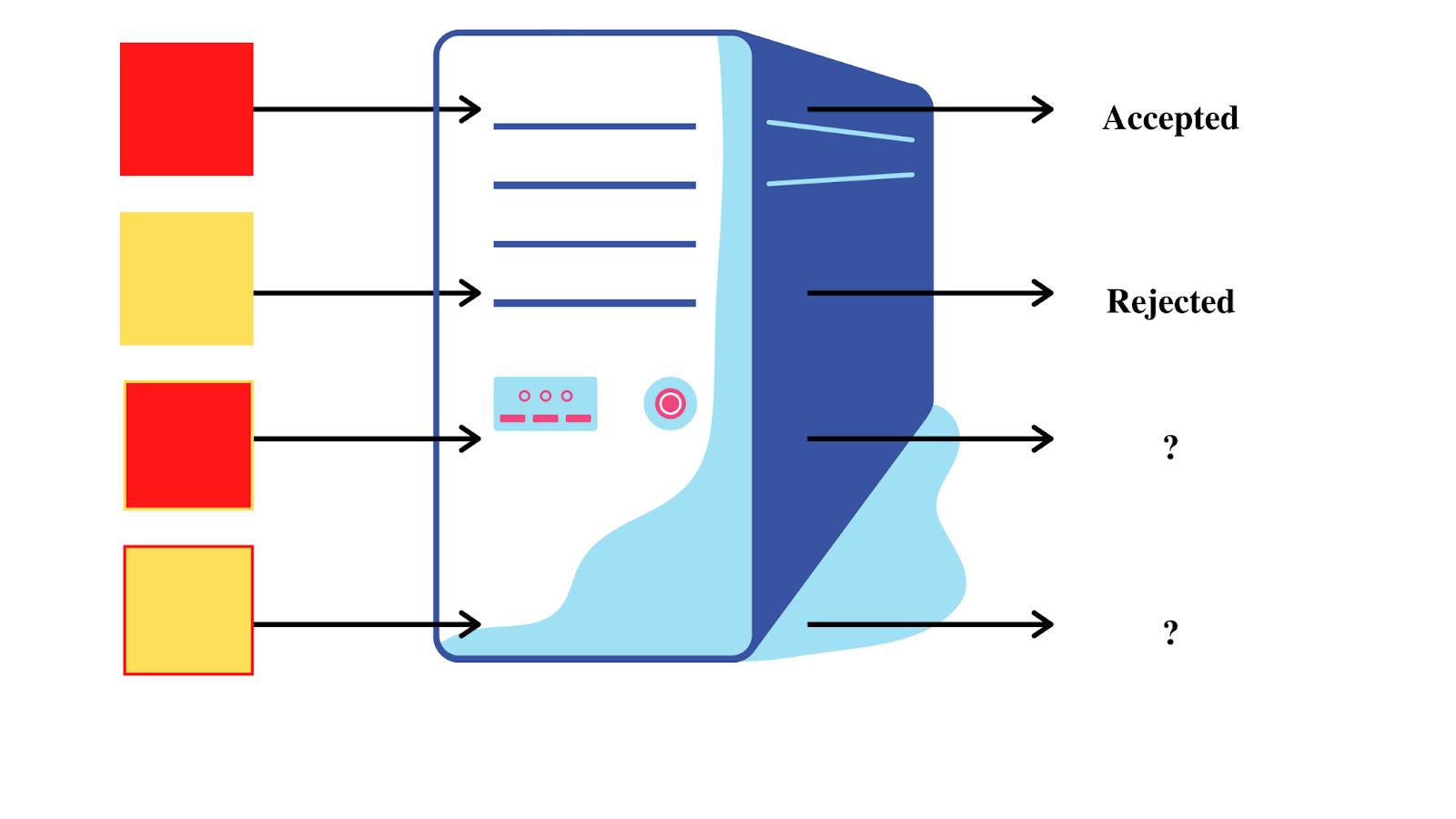 Theory of Computation example 2