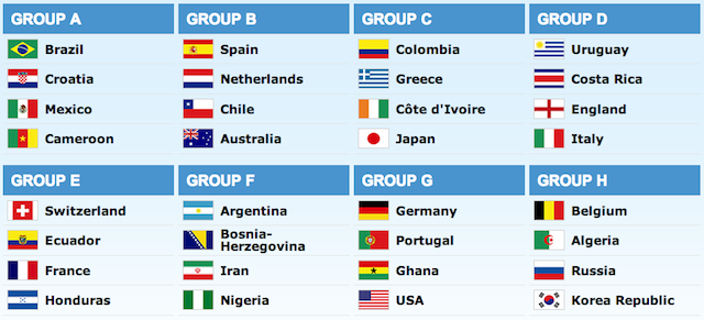 world-cup-draw-fifa.png