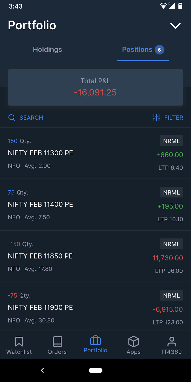 P&L for 24 Feb