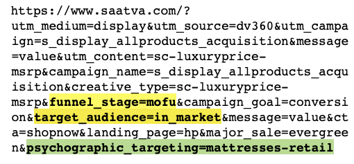 Example Saatva mattress ad clickthrough URL, with UTM query string parameters for audience targeting showing the ad is intended for prospect in the mid conversion funnel stage
