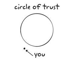 circleoftrust.jpg
