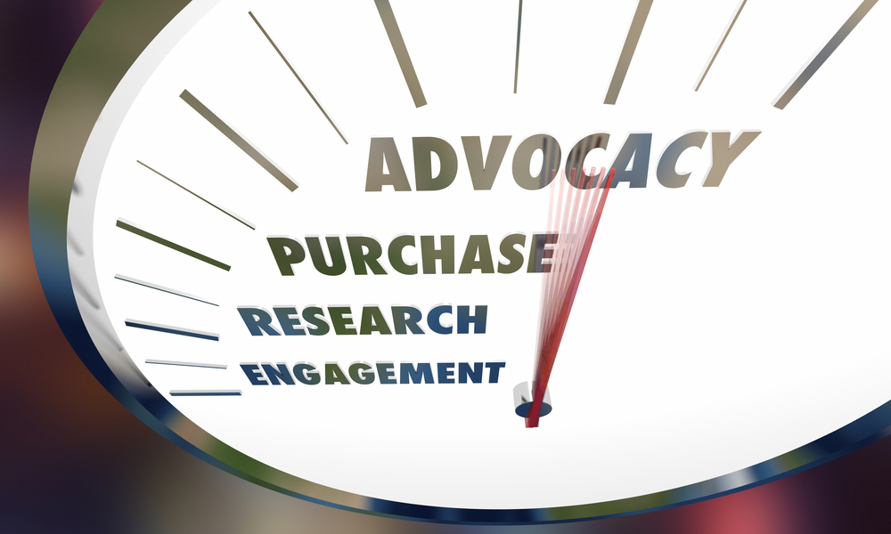 how can social media listening increase customer advocacy,social media listening,customer advocacy