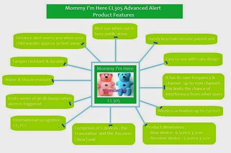 USA Mommy I'm Here CL305 Alert Advanced Child Locator Anti-Lost Alarm