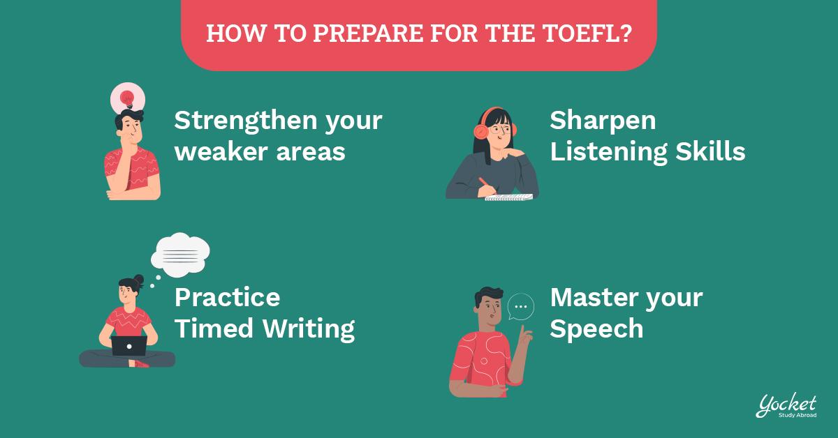 TOEFL Preparation Strategies