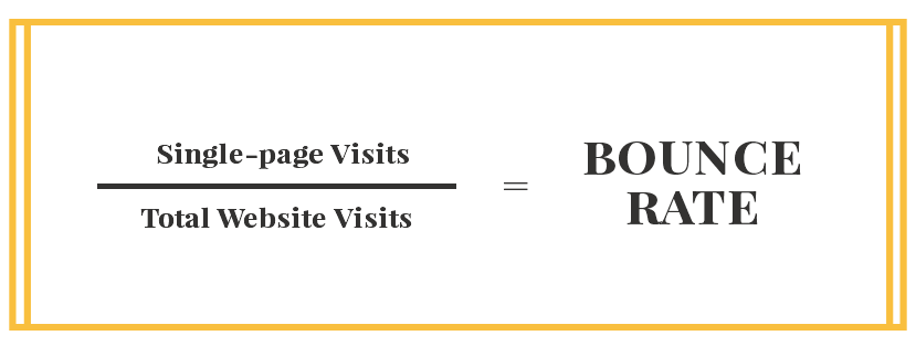 Google analytics bounce rate formula
