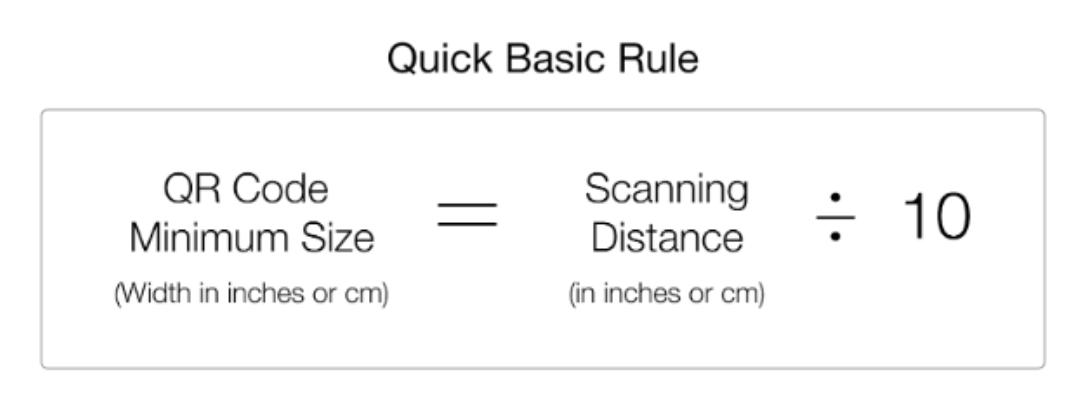 QR Code Size Formula. It is good to measure Mentimeter QR code